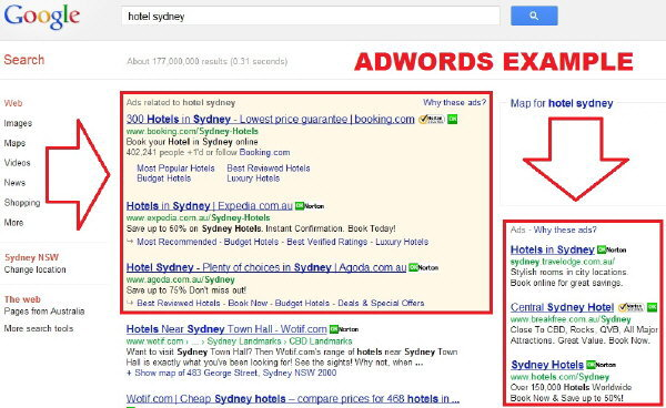 Google Adwords and the like