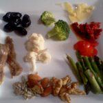 Daily Salad Ingredients