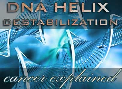 DNA Destabilization cancer