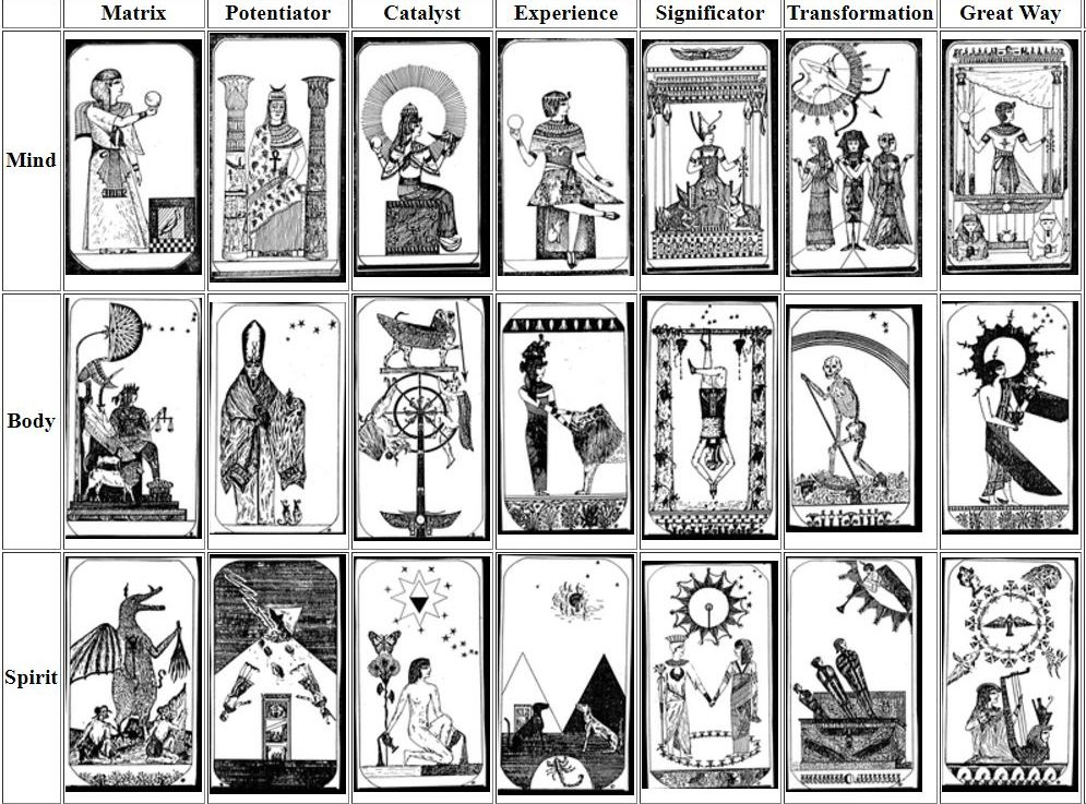 [Ra] The Law of One - Tarot