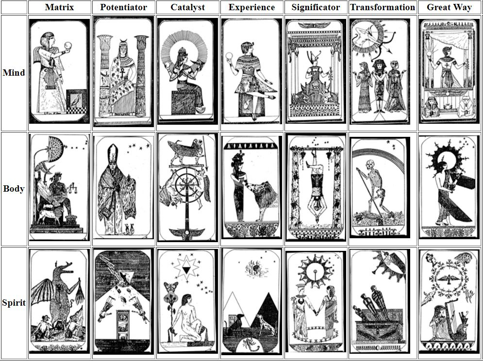 [Ra] The Law of One – Tarot